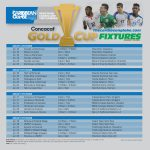 Venues and Dates for the 2019 Concacaf Gold Cup