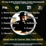 Top 10 Most Wanted Regae Artiste