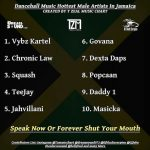 Dancehall Hottest Male Artists in Jamaica